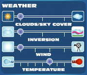 Weather controls